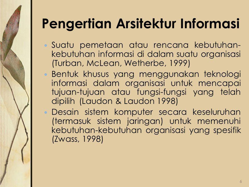Personil Dalam Pengembangan dan Pengoperasian SI 1.