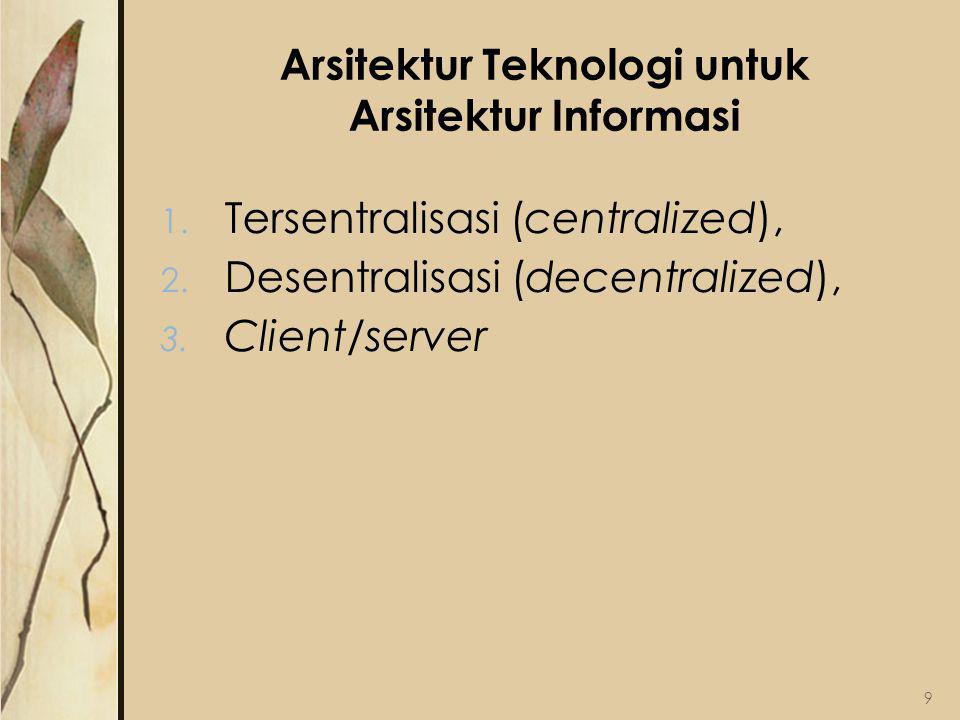 Arsitektur Tersentralisasi Semua pemrosesan data dilakukan oleh komputer yang ditempatkan di suatu lokasi untuk melayani semua pemakai dalam organisasi/perusahaan.