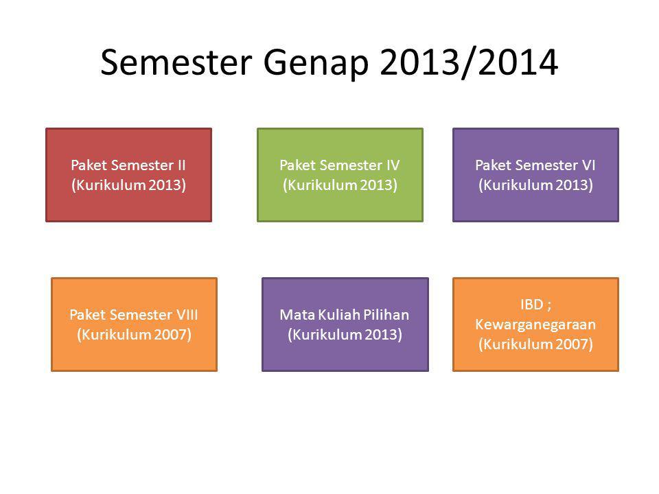 Semester Genap 2013/2014 Paket Semester II (Kurikulum 2013) Paket Semester IV (Kurikulum 2013) Paket Semester VI (Kurikulum 2013) Paket Semester VIII (Kurikulum 2007) Mata Kuliah Pilihan (Kurikulum 2013) IBD ; Kewarganegaraan (Kurikulum 2007)