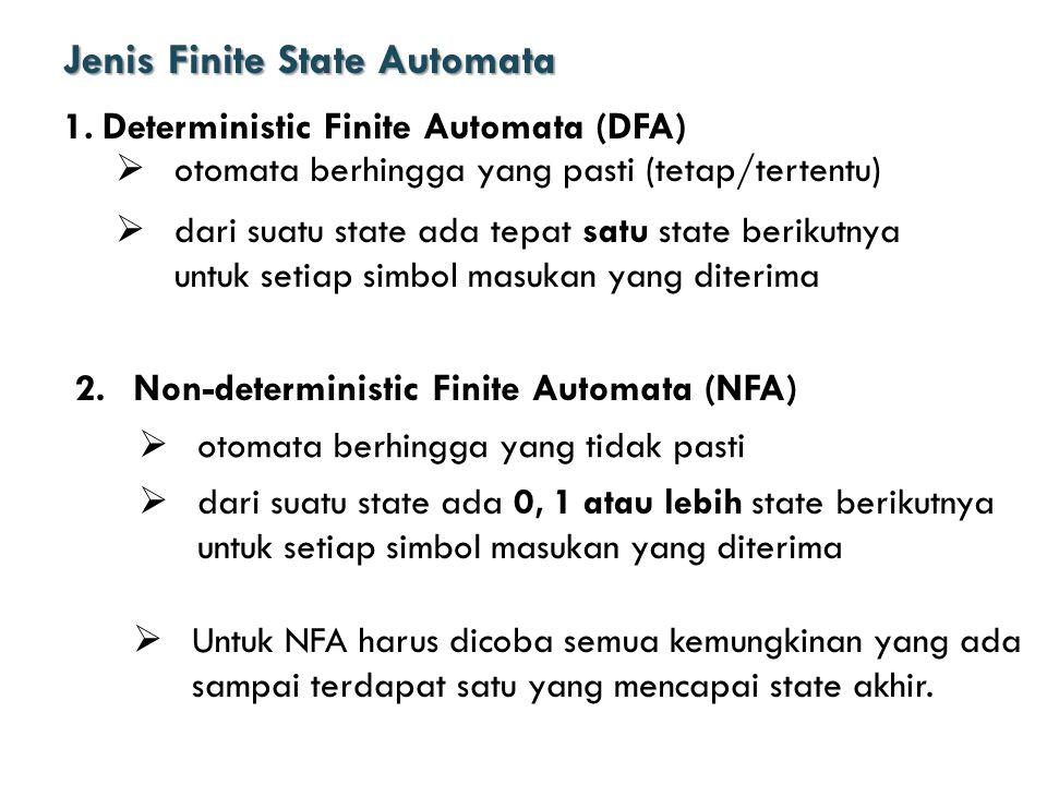 Jenis Finite State Automata 1.Deterministic Finite Automata (DFA)  otomata berhingga yang pasti (tetap/tertentu)  dari suatu state ada tepat satu state berikutnya untuk setiap simbol masukan yang diterima 2.Non-deterministic Finite Automata (NFA)  dari suatu state ada 0, 1 atau lebih state berikutnya untuk setiap simbol masukan yang diterima  otomata berhingga yang tidak pasti  Untuk NFA harus dicoba semua kemungkinan yang ada sampai terdapat satu yang mencapai state akhir.