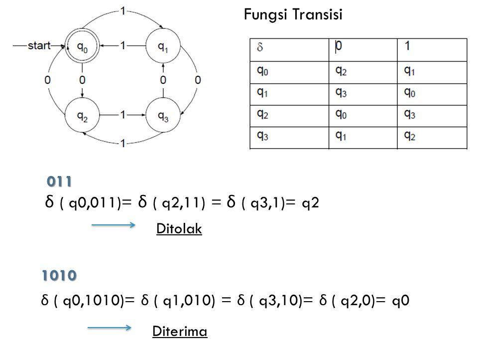 Fungsi Transisi δ ( q0,011)= δ ( q2,11) = δ ( q3,1)= q2 Ditolak δ ( q0,1010)= δ ( q1,010) = δ ( q3,10)= δ ( q2,0)= q0 Diterima 011 1010