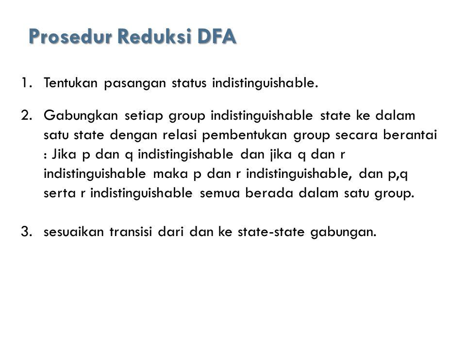 Prosedur Reduksi DFA 1.Tentukan pasangan status indistinguishable.