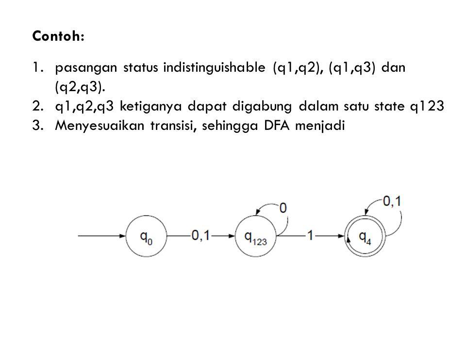 Contoh: 1.pasangan status indistinguishable (q1,q2), (q1,q3) dan (q2,q3).