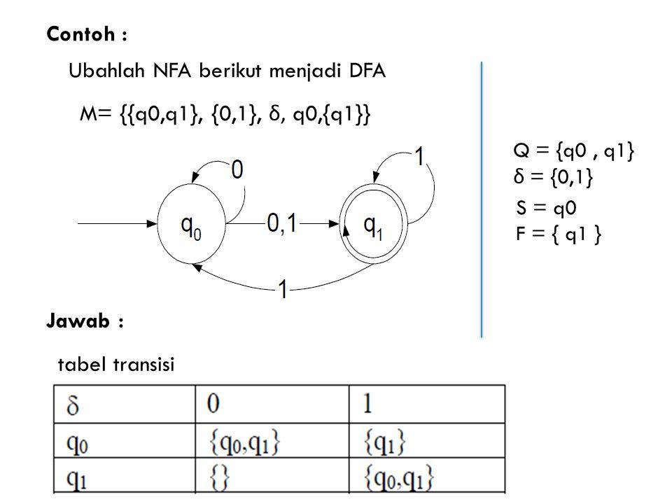 Ubahlah NFA berikut menjadi DFA Contoh : M= {{q0,q1}, {0,1}, δ, q0,{q1}} Jawab : tabel transisi Q = {q0, q1} δ = {0,1} S = q0 F = { q1 }