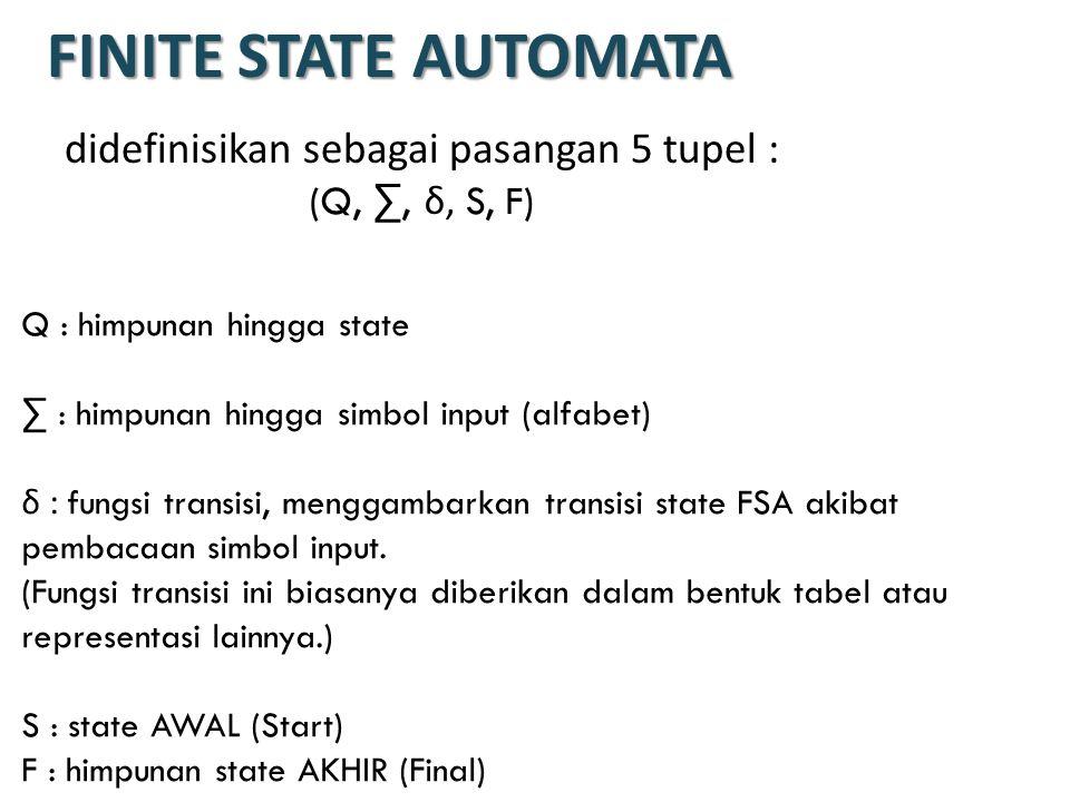 EKUIVALENSI NFA-DFA Algoritma : 1.Buat semua state yang merupakan subset dari state semula 2.Telusuri transisi state–state yang baru terbentuk, dari diagram transisi.