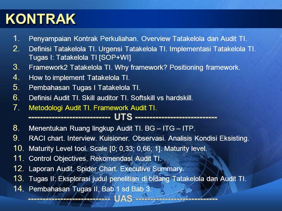 KONTRAK 1. Penyampaian Kontrak Perkuliahan. Overview Tatakelola dan Audit TI. 2. Definisi Tatakelola TI. Urgensi Tatakelola TI. Implementasi Tatakelol
