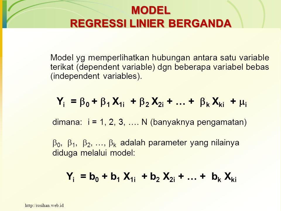 MODEL REGRESSI LINIER BERGANDA Model yg memperlihatkan hubungan antara satu variable terikat (dependent variable) dgn beberapa variabel bebas (indepen
