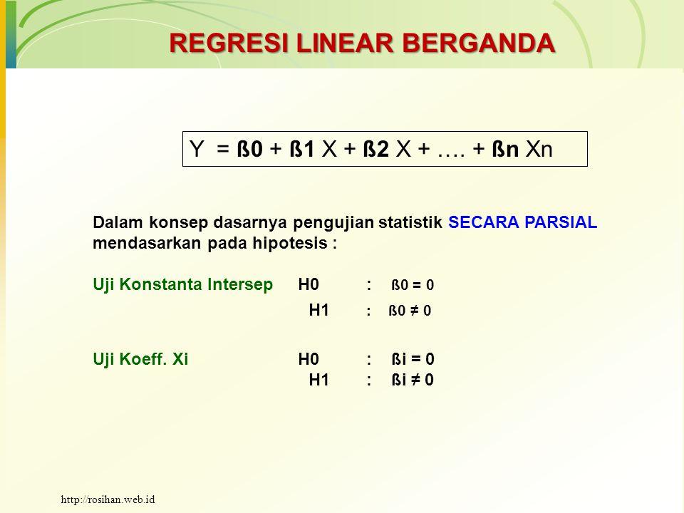 Dalam konsep dasarnya pengujian statistik SECARA PARSIAL mendasarkan pada hipotesis : Uji Konstanta IntersepH0 : ß0 = 0 H1 : ß0 ≠ 0 Uji Koeff. Xi H0 :