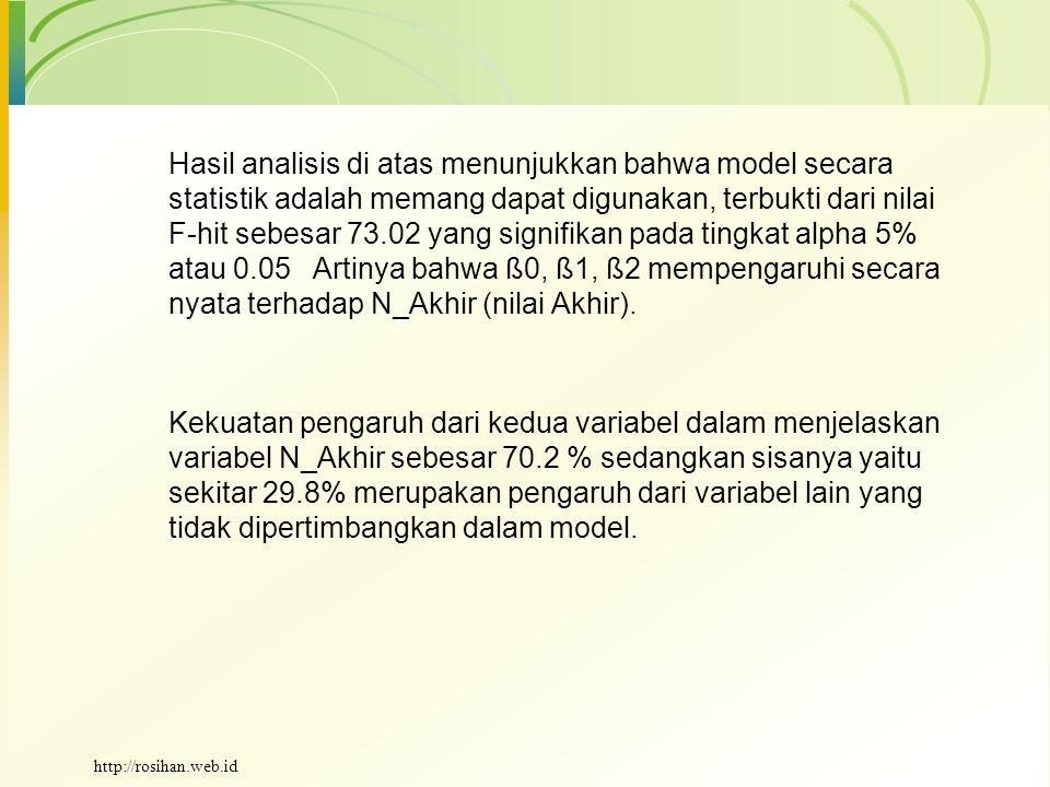 Hasil analisis di atas menunjukkan bahwa model secara statistik adalah memang dapat digunakan, terbukti dari nilai F-hit sebesar 73.02 yang signifikan