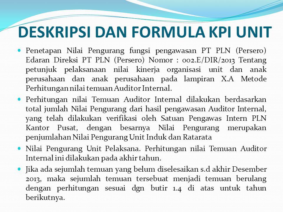 DESKRIPSI DAN FORMULA KPI UNIT Penetapan Nilai Pengurang fungsi pengawasan PT PLN (Persero) Edaran Direksi PT PLN (Persero) Nomor : 002.E/DIR/2013 Ten