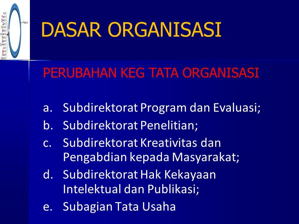 PERUBAHAN KEG TATA ORGANISASI a.Subdirektorat Program dan Evaluasi; b.Subdirektorat Penelitian; c.Subdirektorat Kreativitas dan Pengabdian kepada Masyarakat; d.Subdirektorat Hak Kekayaan Intelektual dan Publikasi; e.Subagian Tata Usaha DASAR ORGANISASI