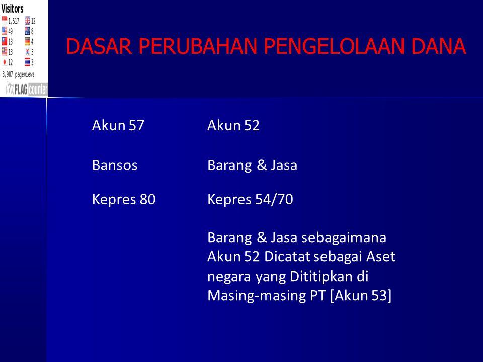 Akun 57Akun 52 BansosBarang & Jasa Kepres 80Kepres 54/70 Barang & Jasa sebagaimana Akun 52 Dicatat sebagai Aset negara yang Dititipkan di Masing-masing PT [Akun 53] DASAR PERUBAHAN PENGELOLAAN DANA