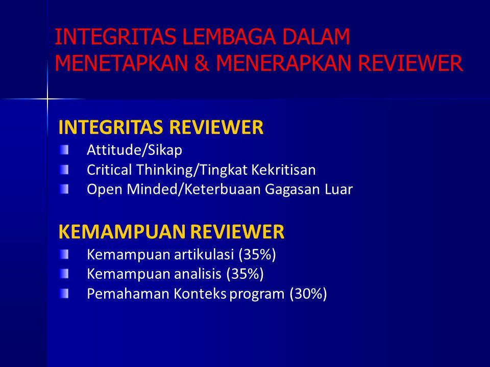 INTEGRITAS REVIEWER Attitude/Sikap Critical Thinking/Tingkat Kekritisan Open Minded/Keterbuaan Gagasan Luar KEMAMPUAN REVIEWER Kemampuan artikulasi (35%) Kemampuan analisis (35%) Pemahaman Konteks program (30%) INTEGRITAS LEMBAGA DALAM MENETAPKAN & MENERAPKAN REVIEWER