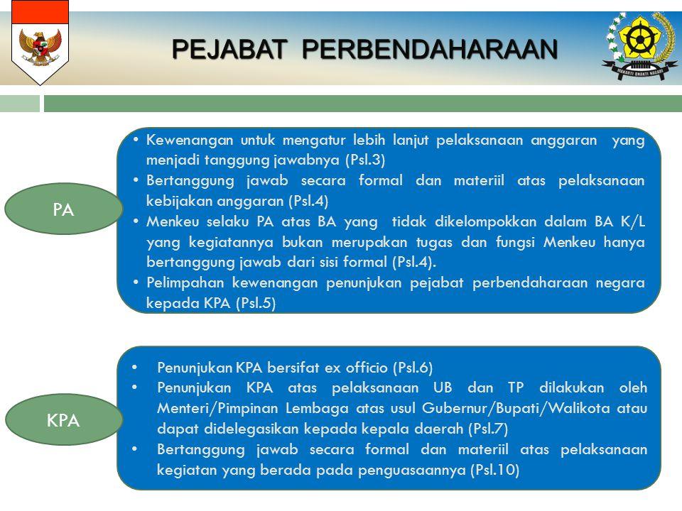PEJABAT PERBENDAHARAAN Kewenangan untuk mengatur lebih lanjut pelaksanaan anggaran yang menjadi tanggung jawabnya (Psl.3) Bertanggung jawab secara for