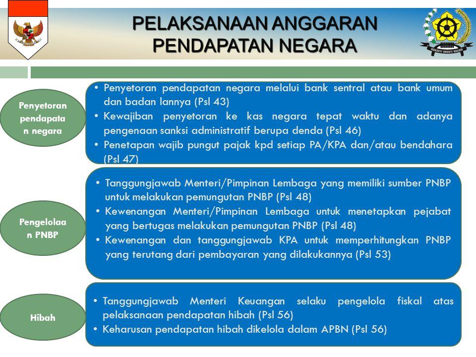 PELAKSANAAN ANGGARAN PENDAPATAN NEGARA Penyetoran pendapatan negara melalui bank sentral atau bank umum dan badan lannya (Psl 43) Kewajiban penyetoran