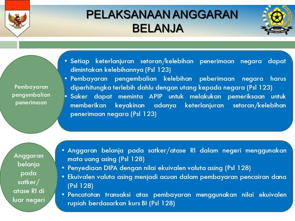 PELAKSANAAN ANGGARAN PELAKSANAAN ANGGARANBELANJA Setiap keterlanjuran setoran/kelebihan penerimaan negara dapat dimintakan kelebihannya (Psl 123) Pembayaran pengembalian kelebihan peberimaan negara harus diperhitungka terlebih dahlu dengan utang kepada negara (Psl 123) Saker dapat meminta APIP untuk melakukan pemeriksaan untuk memberikan keyakinan adanya keterlanjuran setoran/kelebihan penerimaan negara (Psl 123) Pembayaran pengembalian penerimaan Anggaran belanja pada satker/atase RI dalam negeri menggunakan mata uang asing (Psl 128) Penyediaan DIPA dengan nilai ekuivalen valuta asing (Psl 128) Ekuivalen valuta asing menjadi acuan dalam pembayaran pencairan dana (Psl 128) Pencatatan transaksi atas pembayaran menggunakan nilai ekuivalen rupiah berdasarkan kurs BI (Psl 128) Anggaran belanja pada satker/ atase RI di luar negeri
