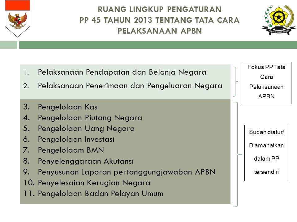 .. Pelaksanaan Anggaran Pendapatan Negara