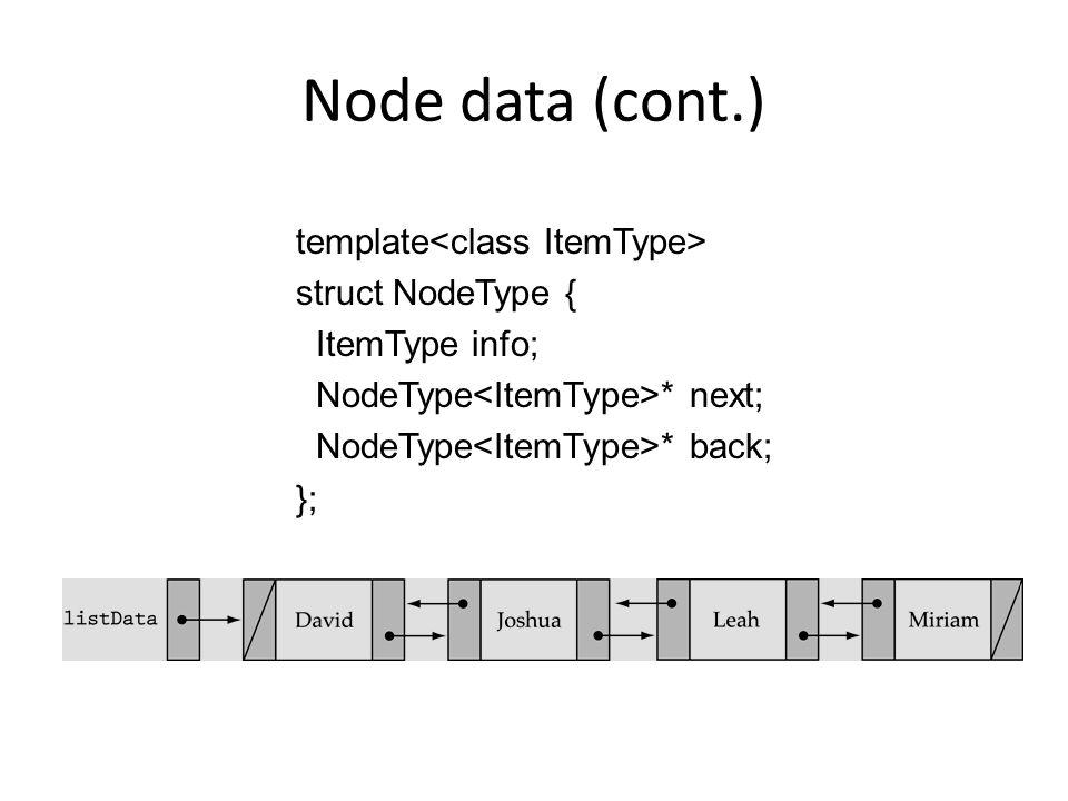 Node data (cont.) template struct NodeType { ItemType info; NodeType * next; NodeType * back; };