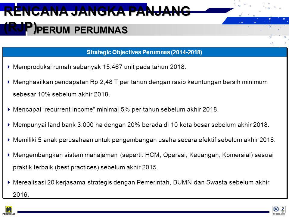 RENCANA JANGKA PANJANG (RJP) PERUM PERUMNAS Strategic Objectives Perumnas (2014-2018)  Memproduksi rumah sebanyak 15.467 unit pada tahun 2018.  Meng