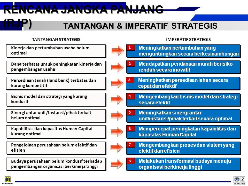 TANTANGAN & IMPERATIF STRATEGIS TANTANGAN STRATEGISIMPERATIF STRATEGIS Kinerja dan pertumbuhan usaha belum optimal Meningkatkan pertumbuhan yang menguntungkan secara berkesinambungan Dana terbatas untuk peningkatan kinerja dan pengembangan usaha Mendapatkan pendanaan murah berisiko rendah secara inovatif Pengelolaan perusahaan belum efektif dan efisien Mengembangkan proses dan sistem yang efektif dan efisien 1 2 Sinergi antar unit/instansi/pihak terkait belum optimal Meningkatkan sinergi antar unit/instansi/pihak terkait secara optimal Kapabilitas dan kapasitas Human Capital kurang optimal Mempercepat peningkatan kapabilitas dan kapasitas Human Capital 5 6 Bisnis model dan strategi yang kurang kondusif Mengembangkan bisnis model dan strategi secara efektif 4 7 Persediaan tanah (land bank) terbatas dan kurang kompetitif Meningkatkan persediaan lahan secara cepat dan efektif 3 Budaya perusahaan belum kondusif terhadap pengembangan organisasi berkinerja tinggi Melakukan transformasi budaya menuju organisasi berkinerja tinggi 8 RENCANA JANGKA PANJANG (RJP)