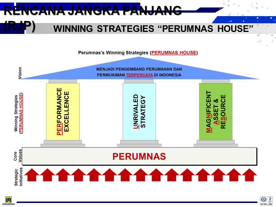 """WINNING STRATEGIES """"PERUMNAS HOUSE"""" RENCANA JANGKA PANJANG (RJP)"""