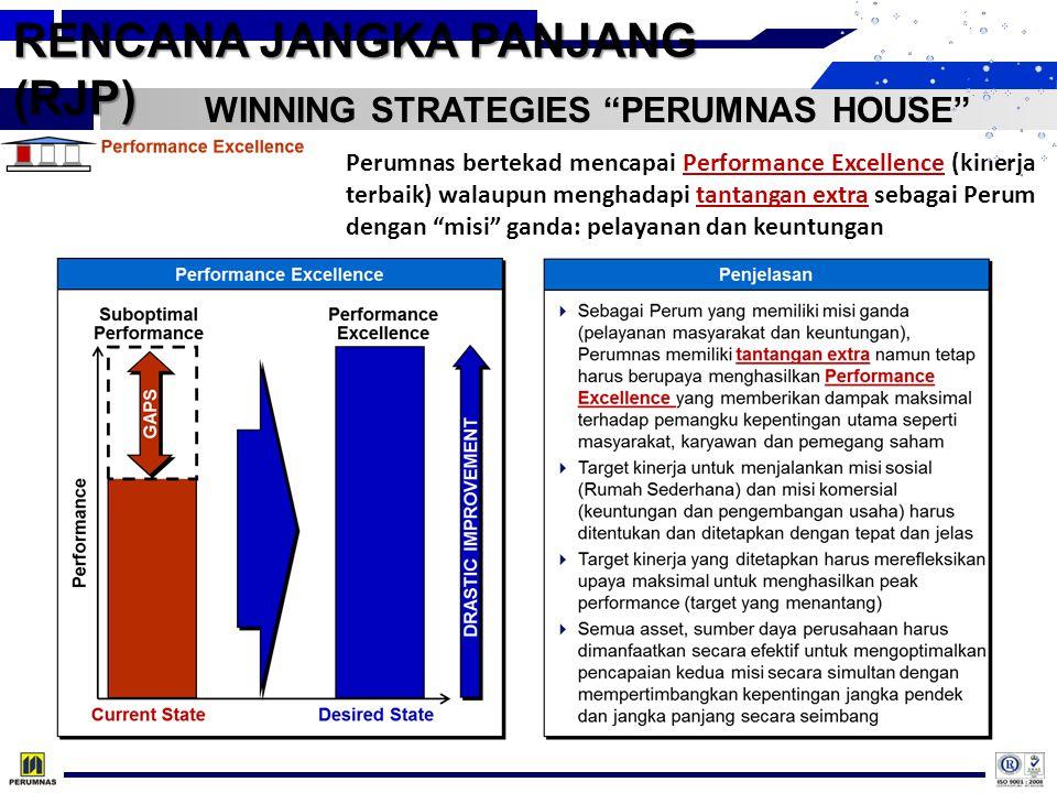 Perumnas bertekad mencapai Performance Excellence (kinerja terbaik) walaupun menghadapi tantangan extra sebagai Perum dengan misi ganda: pelayanan dan keuntungan WINNING STRATEGIES PERUMNAS HOUSE RENCANA JANGKA PANJANG (RJP)
