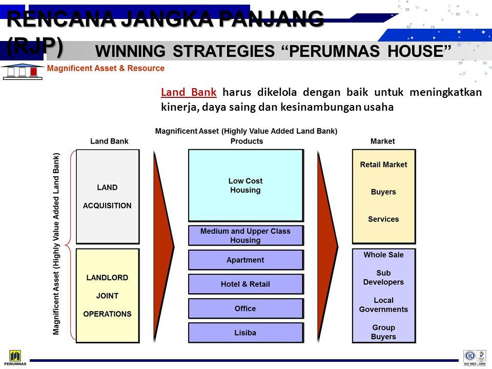 Land Bank harus dikelola dengan baik untuk meningkatkan kinerja, daya saing dan kesinambungan usaha WINNING STRATEGIES PERUMNAS HOUSE RENCANA JANGKA PANJANG (RJP)