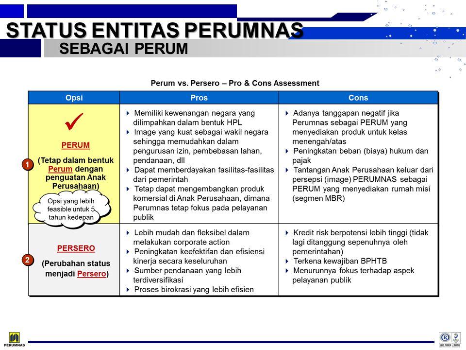 VISI & MISI PERUM PERUMNAS Visi dan Misi 2014 - 2018 Visi  Menjadi pengembang perumahan dan permukiman terpercaya di Indonesia.