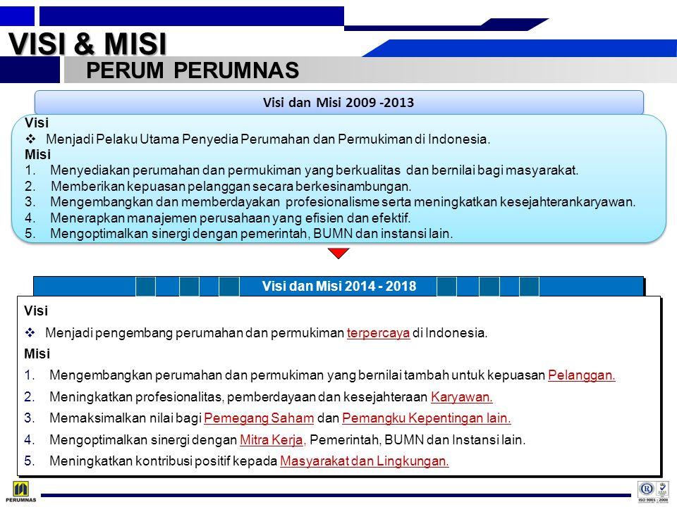 VISI & MISI PERUM PERUMNAS Visi dan Misi 2014 - 2018 Visi  Menjadi pengembang perumahan dan permukiman terpercaya di Indonesia. Misi 1.Mengembangkan