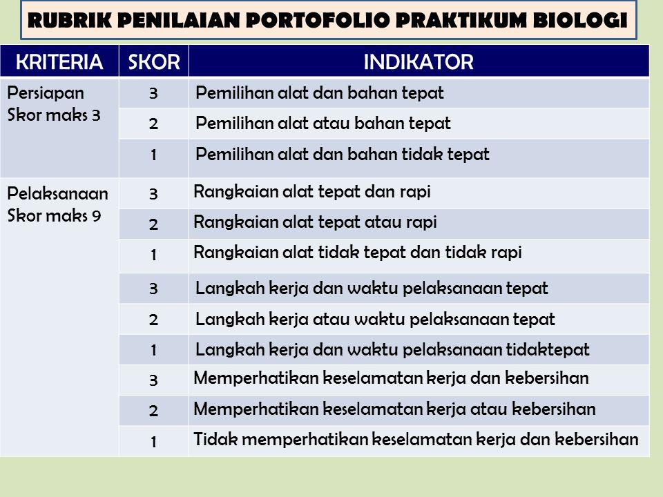 RUBRIK PENILAIAN PORTOFOLIO PRAKTIKUM BIOLOGI KRITERIASKORINDIKATOR Persiapan Skor maks 3 3Pemilihan alat dan bahan tepat 2Pemilihan alat atau bahan t