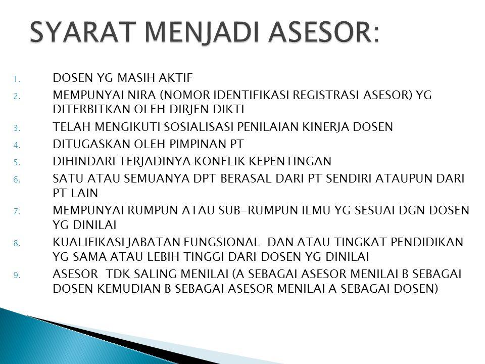 1.DOSEN YG MASIH AKTIF 2.