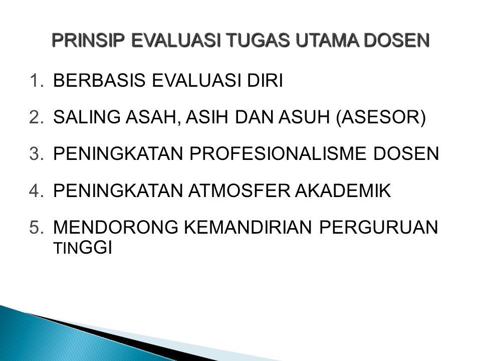PRINSIP EVALUASI TUGAS UTAMA DOSEN 1.BERBASIS EVALUASI DIRI 2.SALING ASAH, ASIH DAN ASUH (ASESOR) 3.PENINGKATAN PROFESIONALISME DOSEN 4.PENINGKATAN ATMOSFER AKADEMIK 5.MENDORONG KEMANDIRIAN PERGURUAN TIN GGI