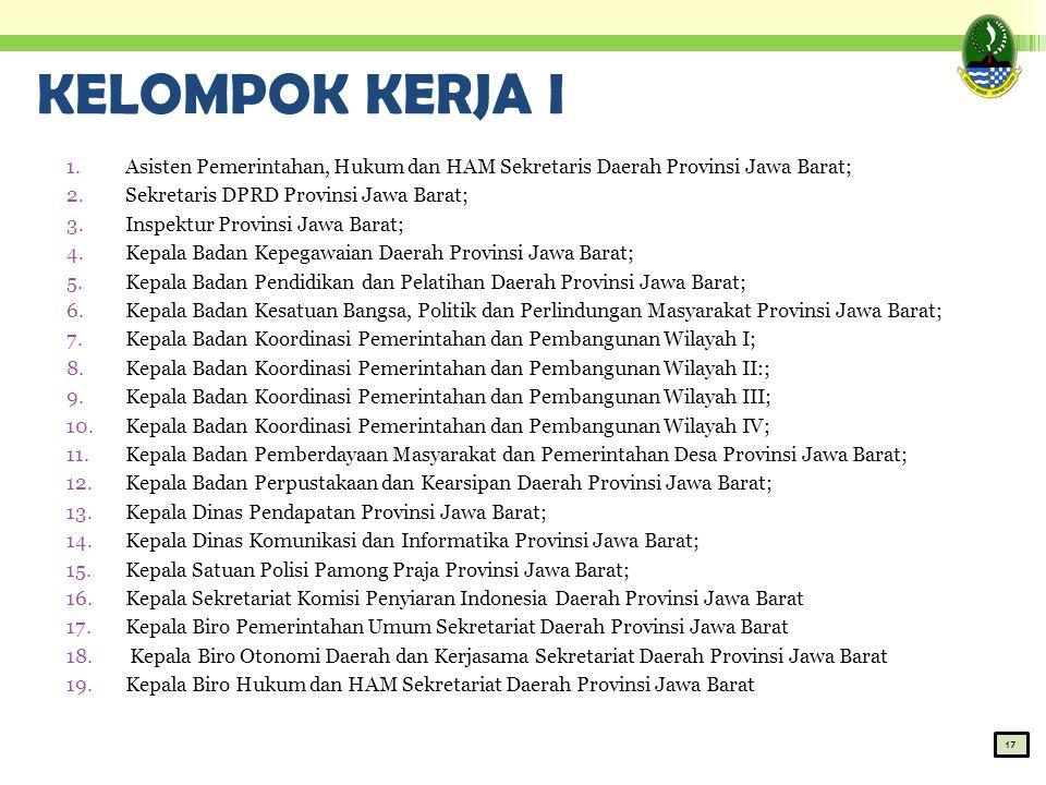 KELOMPOK KERJA I 1.Asisten Pemerintahan, Hukum dan HAM Sekretaris Daerah Provinsi Jawa Barat; 2.Sekretaris DPRD Provinsi Jawa Barat; 3.Inspektur Provi