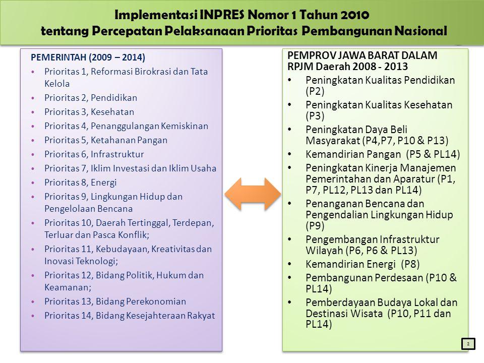 Implementasi INPRES Nomor 1 Tahun 2010 tentang Percepatan Pelaksanaan Prioritas Pembangunan Nasional PEMERINTAH (2009 – 2014) Prioritas 1, Reformasi B