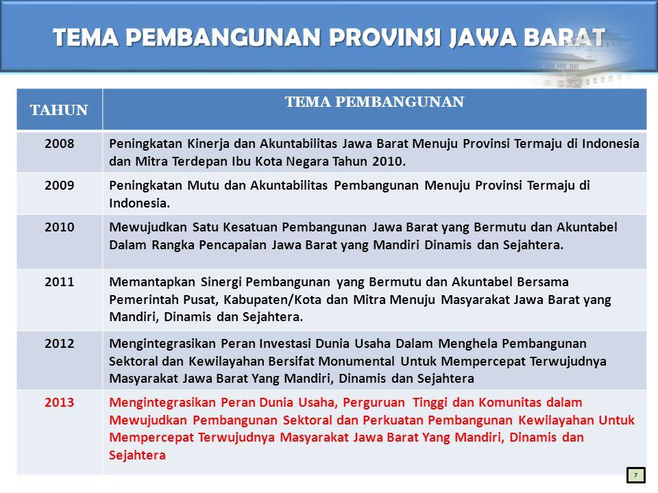 TEMA PEMBANGUNAN PROVINSI JAWA BARAT TAHUN TEMA PEMBANGUNAN 2008Peningkatan Kinerja dan Akuntabilitas Jawa Barat Menuju Provinsi Termaju di Indonesia