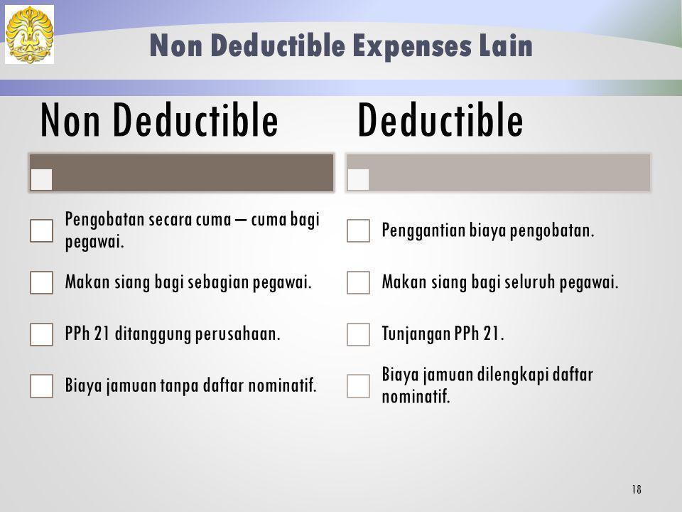 a.Pembagian laba. b.Biaya untuk kepentingan pribadi. c.Pembentukan dana cadangan, kecuali usaha tertentu. d.Premi asuransi dibayar WP OP. e.Natura, ke