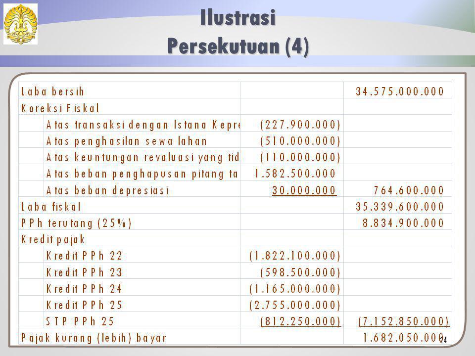Pertanyaan: a.Bagaimanakah koreksi fiskal ditetapkan atas Fa.