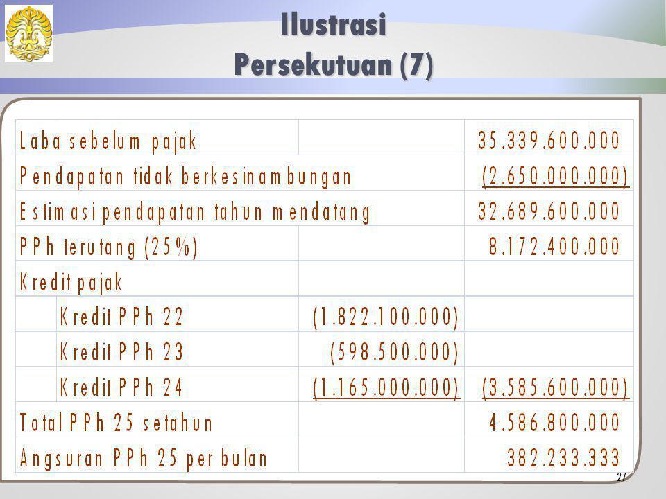 Keterangan: Depresiasi menurut akuntansi = 4% * (2.100.000.000 - 100.000.000 ) = 4% * (2.000.000.000) = 80.000.000 Depresiasi menurut fiskal = 50% * 5