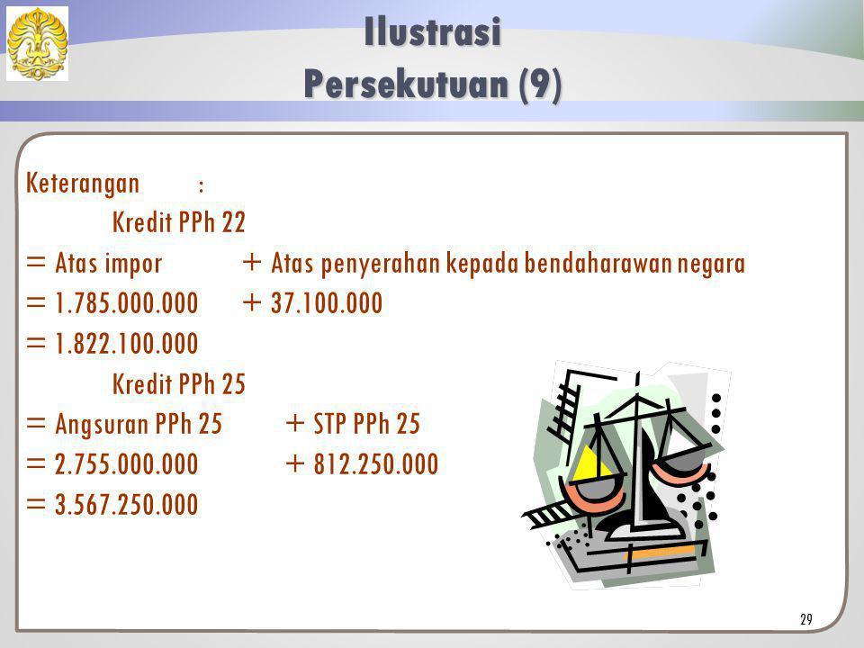 Jawaban : e.Penjurnalan atas kewajiban pajak akhir tahun Beban pajak kini 8.834.900.000 Pajak dibayar di muka PPh 221.822.100.000 Pajak dibayar di muk