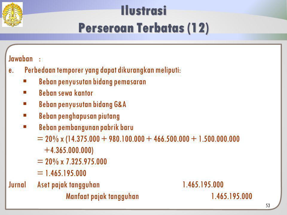 Jawaban : e.Penjurnalan atas kewajiban pajak akhir tahun Beban pajak kini 2.780.308.600 Pajak dibayar di muka PPh 22 543.750.000 Pajak dibayar di muka PPh 23 631.250.000 Pajak dibayar di muka PPh 24 79.000.000 Pajak dibayar di muka PPh 251.271.750.000 Utang PPh 29 254.558.600 Ilustrasi Perseroan Terbatas (12) 52