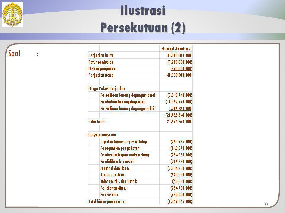 CV. Pleistosen merupakan perusahaan yang bergerak di bidang penyediaan material bagi perusahaan konstruksi. CV. Pleistosen baru dikukuhkan sebagai Pen