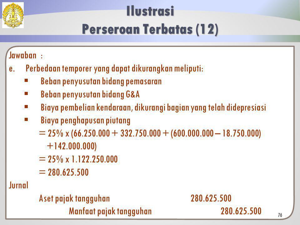 Jawaban : e.Penjurnalan atas kewajiban pajak akhir tahun Beban pajak kini 1.289.022.375 Pajak dibayar di muka PPh 22183.550.000 Pajak dibayar di muka PPh 23 79.150.000 Pajak dibayar di muka PPh 25215.750.000 Utang PPh 29810.822.375 Ilustrasi Perseroan Terbatas (12) 75