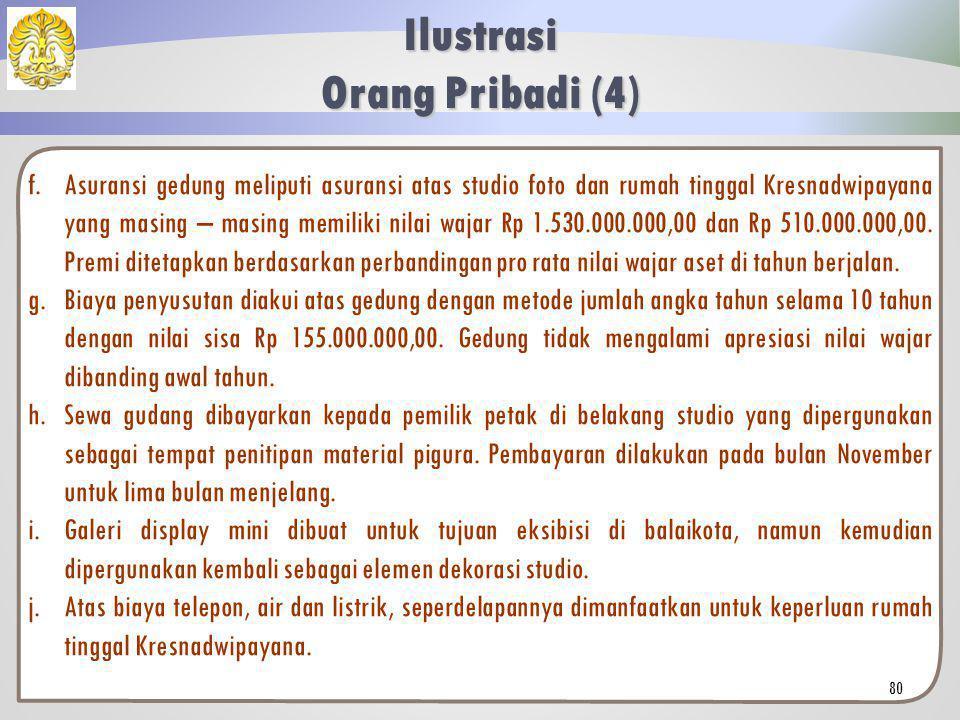 Berikut merupakan keterangan yang menjelaskan perincian berbagai elemen yang terdapat di laporan keuangan studio foto milik Kresnadwipayana. a.Atas pe