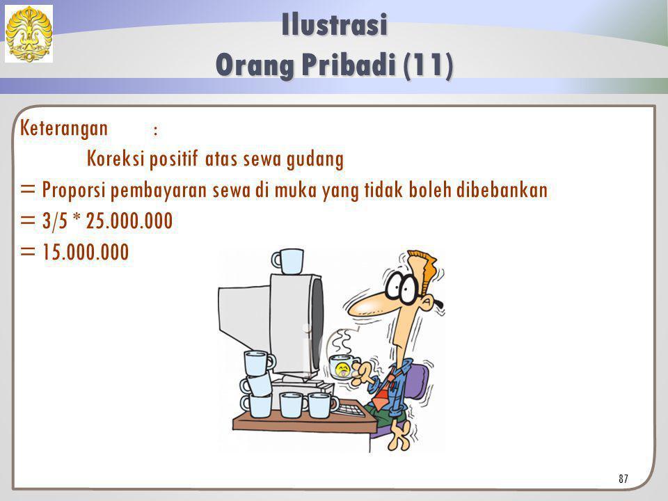 Keterangan: Koreksi positif atas asuransi gedung = Asuransi bagi rumah tinggal yang tidak boleh dibebankan = 510.000.000 / (1.530.000.000 + 510.000.00