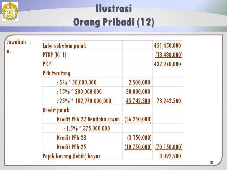 Keterangan: Koreksi positif atas sewa gudang = Proporsi pembayaran sewa di muka yang tidak boleh dibebankan = 3/5 * 25.000.000 = 15.000.000 Ilustrasi Orang Pribadi (11) 87