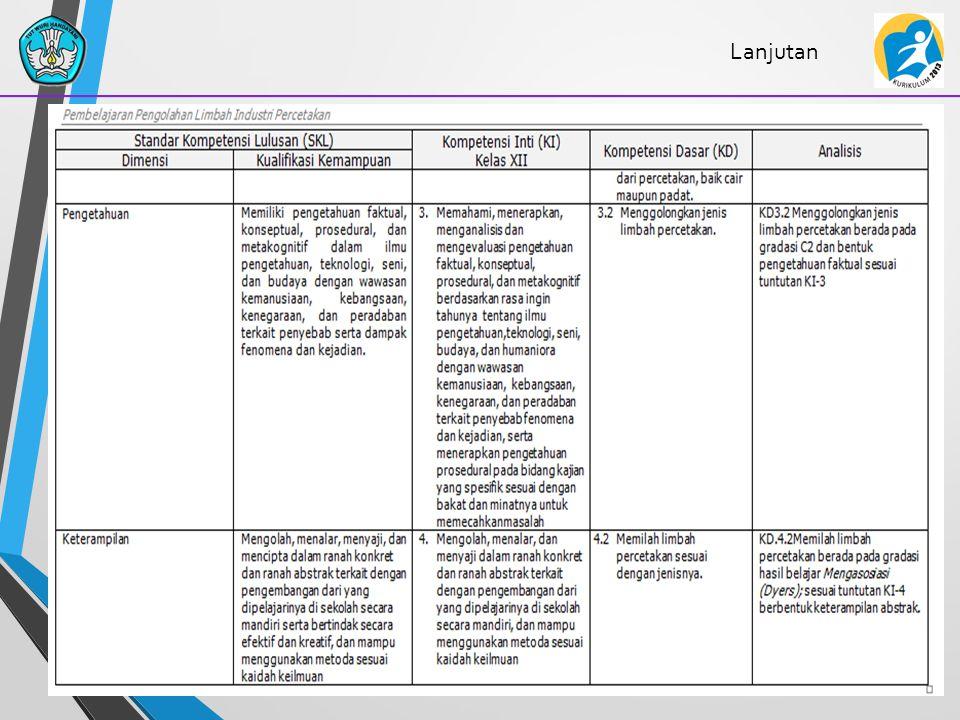 22 Buatlah analisis keterkaitan SKL, KI, dan KD untuk kelas XI sesuai contoh.
