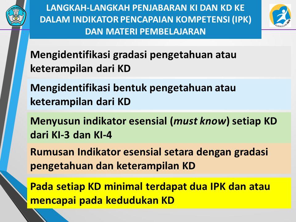 28. Penjabaran KI dan KD ke dalam Indikator Penpencapaian Kompetensi (IPK) dan Materi pembelajaran
