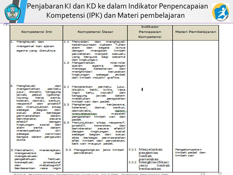 29 Integrasi Muatan Lokal ke dalam Mata Pelajaran 1.