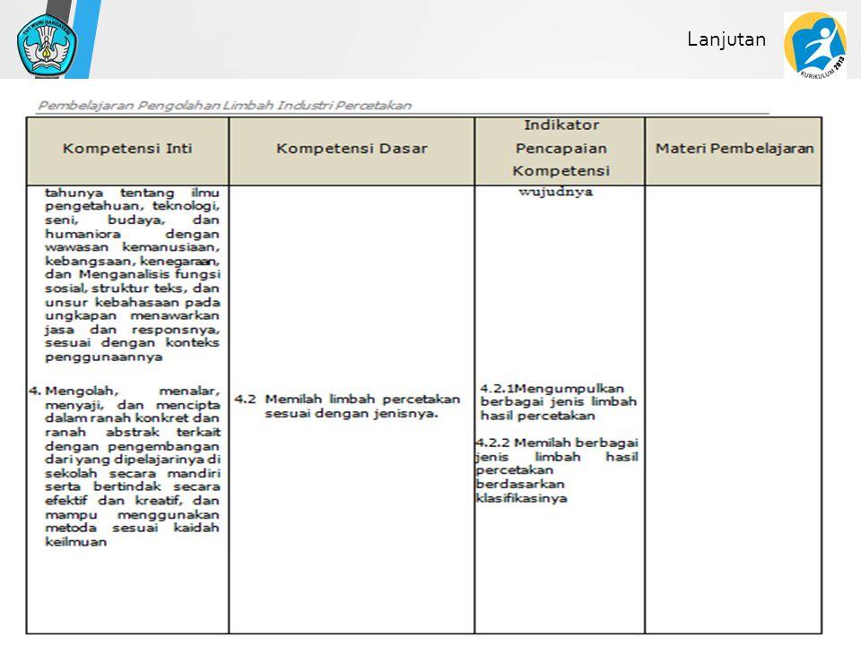 32 1.Analisis materi pembelajaran 2.