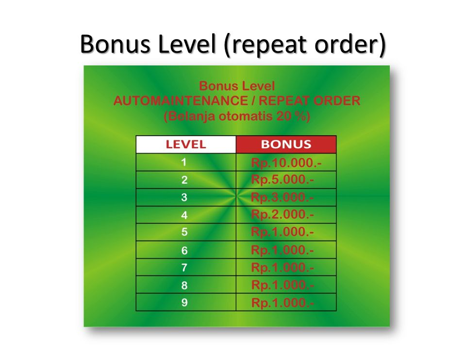 Bonus Level (repeat order)